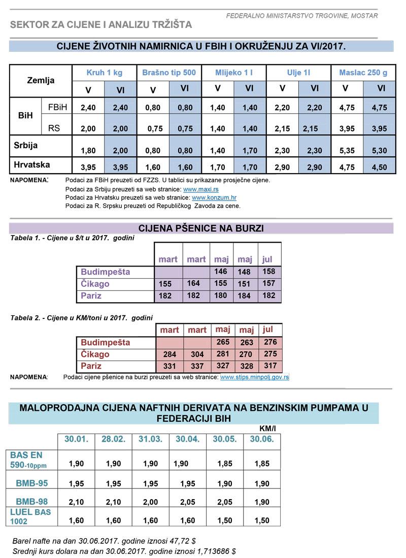 cijene zvotnih 6 2017